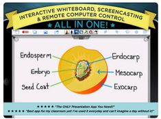 4 Great Apps to Turn Your ipad Into An Interactive Whiteboard