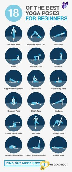 The Best Yoga Poses For Beginners: 18 Simple Asanas To Try (Today!) Take a look at some of the best yoga poses for beginners, that will help you build the strength and flexibility you need to become a true yogi.  #Yoga #YogaForBeginners #Asanas  #YogaPoses<br> You've heard all about the amazing benefits of yoga, but now you're wondering where to start! Take a look at some of the best yoga poses for beginners, that will help you build the strength and flexibility you need to become a true… Yoga Flow, Yoga Meditation, Yoga Iyengar, Ashtanga Yoga, Vinyasa Yoga, Yoga Inspiration, Fitness Inspiration, Yoga Fitness, Fitness Quotes