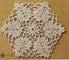Mini Doily ......... with pattern chart.