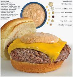Behind the Bites: Zesty Burger Sauce Burger Sauces Recipe, Burger Recipes, Sauce Recipes, Cooking Recipes, Burger Toppings, Sauce Barbecue, Chutney, Homemade Sauce, Dips
