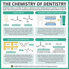 Periodic Graphics: The chemistry of sunglasses