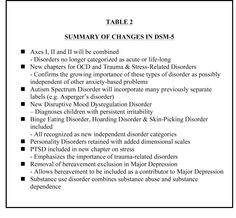 Changes in DSM-5.  Well this certainly clears things up...