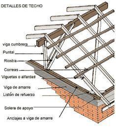Www Cubiertasdetejados Es Mas Info Cubiertas De Tejados Gazeboplanssketch Detalle De Techo Estructura De Techo Techos De Casas