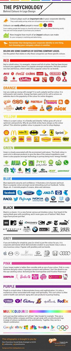 Psychology : The Psychology Behind Colours In Logo Design | Visual.ly