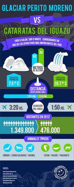 Patagonia argentina, tierra de contrastes - Argentina Live