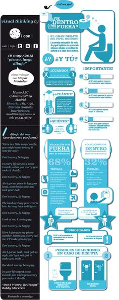 una infografía sobre como colocar el papel de wc que se rie de las infografías :) yo soy de las que lo quiere siempre por fuera, y tu?