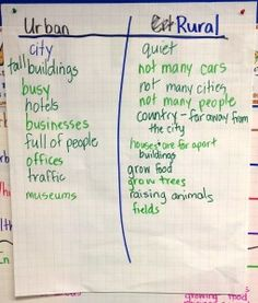 compare and contrast integrated social studies learning Using a matrix or chart compare and contrast the pros and cons of the following a integrated social studies learning b textbook social studies learning commercially purchased social studies learni.