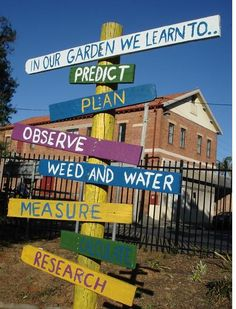 Garden Signs, would look great in a school garden or outdoor area pointing to different areas or objects Preschool Playground, Preschool Garden, Sensory Garden, Toddler Playground, Outdoor Education, Outdoor Learning Spaces, Outdoor Classroom, Outdoor School, Outdoor Fun