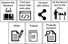 23 Hoy, año 2015, es más fácil escribir y colaborar con otros científicos a través de distintas herramientas digitales. Ciertamente estamos lejos del manuscrito de 1665