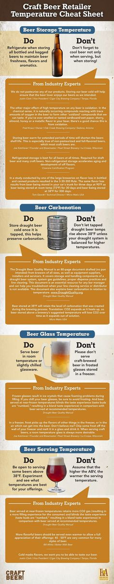 BA's Guide on Beer Temperatures @ SaveOnBrew.com