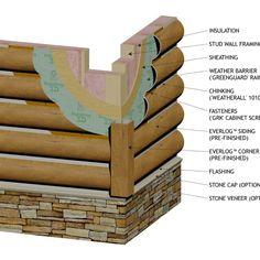 39 Best Everlog Concrete Log Siding Images On Pinterest