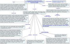 Mapa conceitual sobre a geopolítica do conflito na Síria