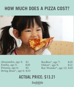 Indulge your kids in a game of The Price Is Right! It's funny how much they think things actually cost.