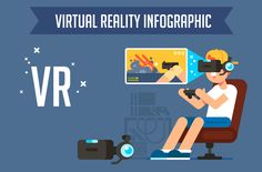 Vr, Virtual Reality, Infographic, Interior, Movie Posters, Infographics, Film Poster, Design Interiors, Popcorn Posters