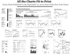 There were no charts in the newspaper 100 years ago. Today, data visualization…