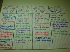 anchor chart for choosing just-right books