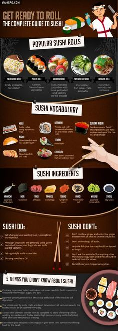 Ready to Roll: The Complete Guide to Sushi The Complete Guide to Sushi! MoreThe Complete Guide to Sushi! Make Your Own Sushi, How To Make Sushi, Think Food, Love Food, Sushi Ingredients, Sushi Party, Sushi Sushi, Sushi Food, Diy Sushi