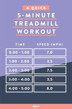 Pre-game these efficient flat-road intervals with an easy three-to-five minute jog. Then do this simple circuit once, or repeat as many times as you'd like.