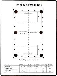 Official English Pool Table Dimensions   Home Decor
