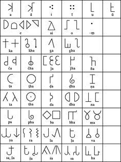 Brahmi language (original Dravidiyan (Drumila) language from which all the five Dravidian languages came forth, Tamil, Telugu, Kanarese, Oriya and Malayalam)