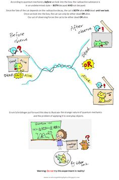 A Cartoon Guide to Physics: Quantum Story Telling