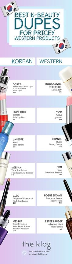 The Best K-Beauty Dupes For Pricey Western Beauty Products Wenn die Biologique . The Best K-Beauty Dupes For Pricey Western Beauty Products When the Biologique Recherche becomes too expensive. Beauty Dupes, K Beauty, Beauty Secrets, Beauty Skin, Beauty Makeup, Beauty Products, Skin Products, Beauty Hacks, Beauty Care
