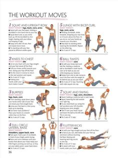 To spark some change in your body. Do this full body workout every other day for one week. I suggest increasing the weights & lowering the reps. Do one set of each exercise followed by five minutes of cardio. Repeat this circuit 3 or 4 times.: