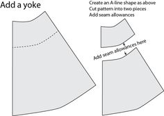 skirtvariations  How to make your own skirt patterns