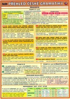 Přehled české gramatiky - 2. vydání Periodic Table, Education, Periodic Table Chart, Periotic Table, Onderwijs, Learning