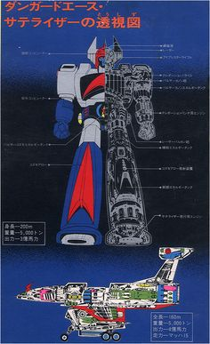 霹靂日光號︱惑星ロボ ダンガードA︱Danguard Ace︱惑星機器人譚雅露A︱太空保衛隊︱超合金︱Chogokin