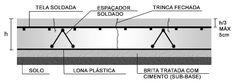MESTRE DE OBRA : VALDILANDIO ARISTAQUE BARROS: Pisos em Concreto Armado
