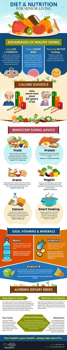 infographic Diet And Nutrition, Proper Nutrition, Nutrition Plans, Importance Of Healthy Eating, How To Stay Healthy, Protein Fruit, Senior Living, Fruits And Veggies, Foods To Eat