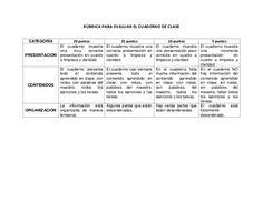 RÚBRICA PARA EVALUAR EL CUADERNO DE CLASE 20 puntos El cuaderno muestra una muy correcta PRESENTACIÓN presentación en cuan...