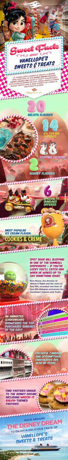 """Race on down to this decadent dessert shop inspired by the super-sweet arcade game from Disney's Wreck-It Ralph. Enjoy a """"Sugar Rush"""" with hand-scooped gelato, fresh waffle cones, baked treats and candy in a wide variety of delicious flavors."""