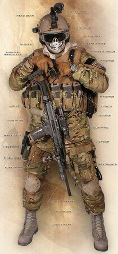 SOF uniform/kit