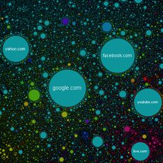 The Internet Map Russian data-visualisation designer Ruslan Enikeev has mapped websites according to levels of activity and the other sites .