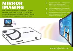 MIrror Imaging,Prijector is used by 101 US Universities and School Districts, A meeting room device for all conference rooms , A device for every Office that helps people present from any device mobile, laptops, tablets. The Device also runs popular Video Conferencing Applications. #Prijector #technology #wireless