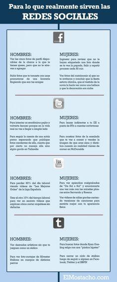 ¿Cómo usan hombres y mujeres las redes sociales?