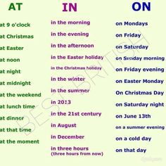 English grammar - at, in, on