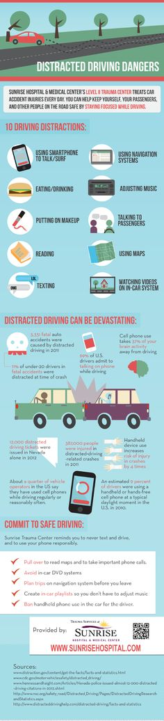 Best Distractedtodeath Images  Distracted Driving Driving  Texting Isnt The Only Form Of Distracted Driving Behavior Reading A Map