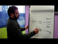 ▶ Managing Tantrums - Functional Communication Training (FCT) part 3 - YouTube