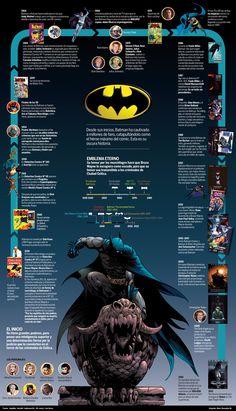 Infografias de personajes del Comic (Batman)