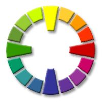 Color Wheels are wrong? How color vision actually works. Artist/Teacher Bill Cumming always used to make this argument, VINDICATED!