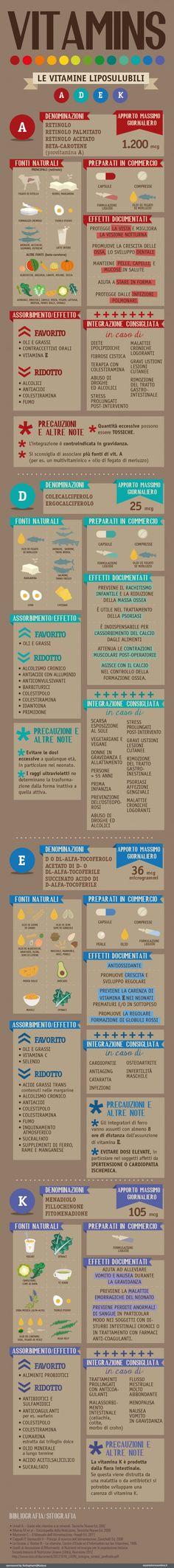 Le vitamine liposolubili - Infografica di Esseredonnaonline grafica di Kleland studio