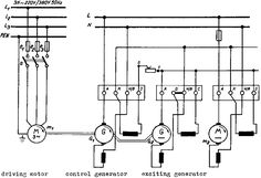 3 Phase Wiring Diagram For House Electrical Energy, Electrical Wiring, Single Line Diagram, Magnetic Generator, Distribution Board, Electrical Circuit Diagram, House Wiring, Textbook, Cool Photos