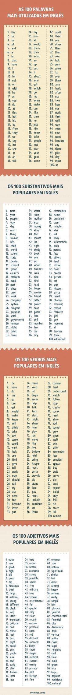 400 palavras em inglês para entender 75% dos textos   estudar, dicas de estudar, organização pessoal, produtividade.