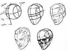 Résultats de recherche d'images pour « apprendre a dessiner un visage de profil »