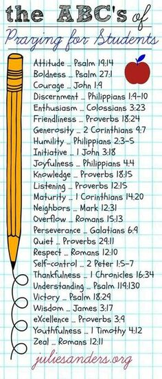 The ABCs of praying for students - whether they be in public, private, or homeschool. These are some great Bible verses!