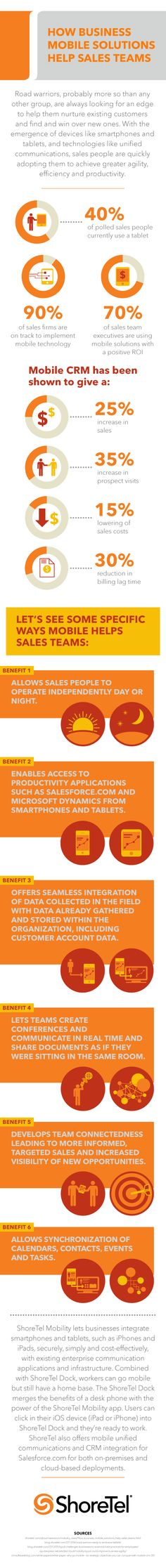 How Mobile Devices for Businesses Increase Productivity [Infographic] - Automotive Digital Marketing Professional Community