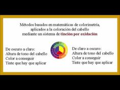 Fondos y Matematica Colorimetria - Funds and Mathematics Colorimetry - YouTube